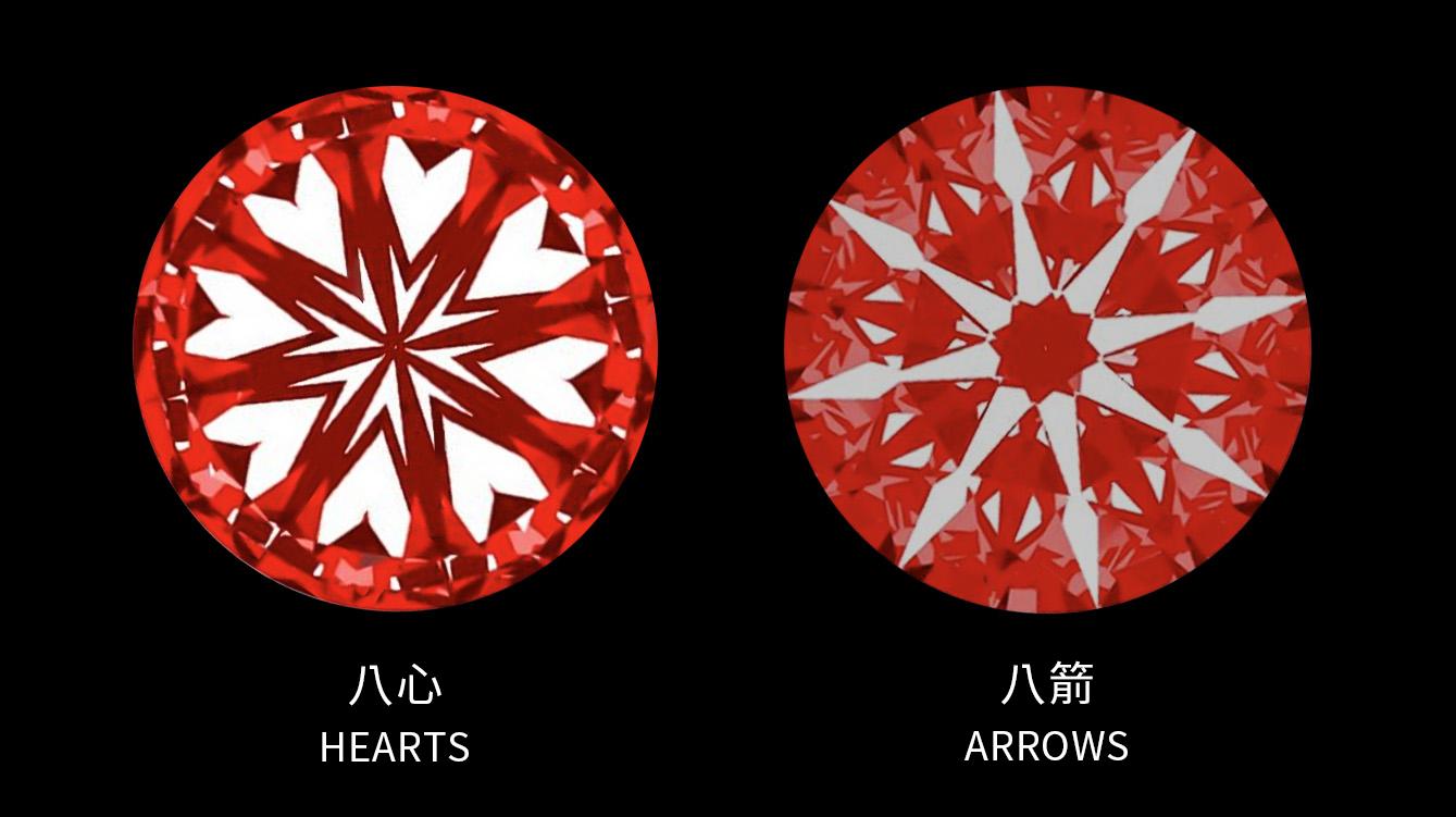 ortery-loose-stone-diamond-photography-HEARTS-ARROWS