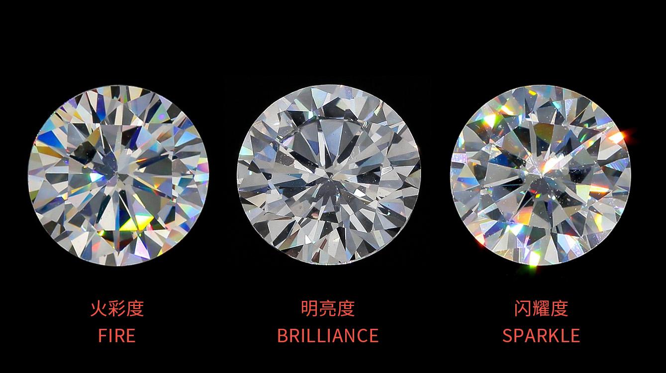 ortery-loose-stone-diamond-photography-lightbox-copy